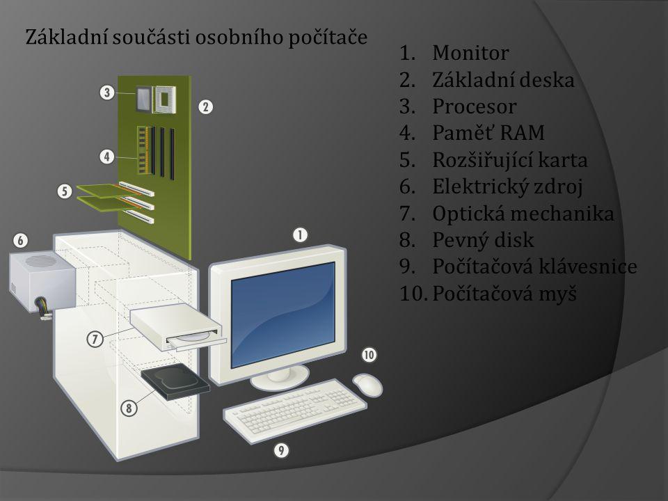 Základní součásti osobního počítače