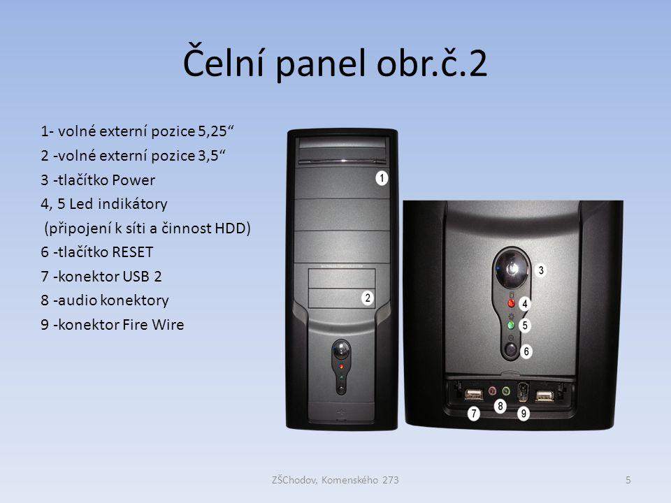 Čelní panel obr.č.2 1- volné externí pozice 5,25