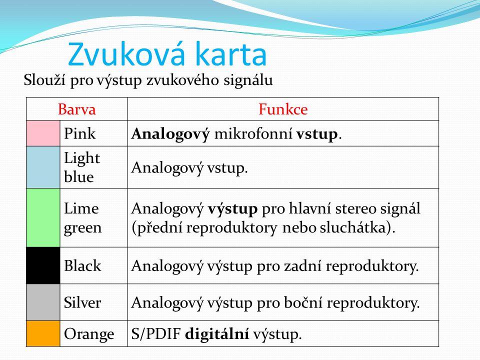 Zvuková karta Slouží pro výstup zvukového signálu Barva Funkce Pink