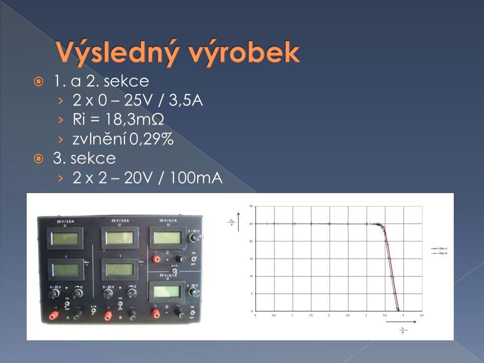 Výsledný výrobek 1. a 2. sekce 2 x 0 – 25V / 3,5A Ri = 18,3mΩ