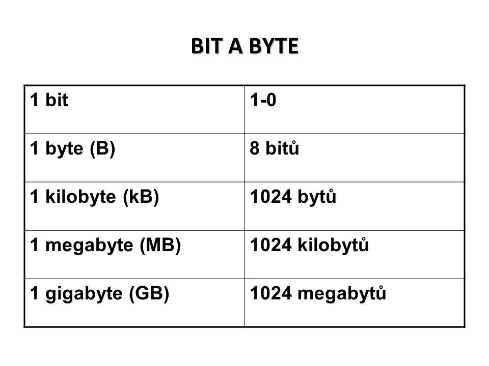 BIT A BYTE 1 bit 1-0 1 byte (B) 8 bitů 1 kilobyte (kB) 1024 bytů