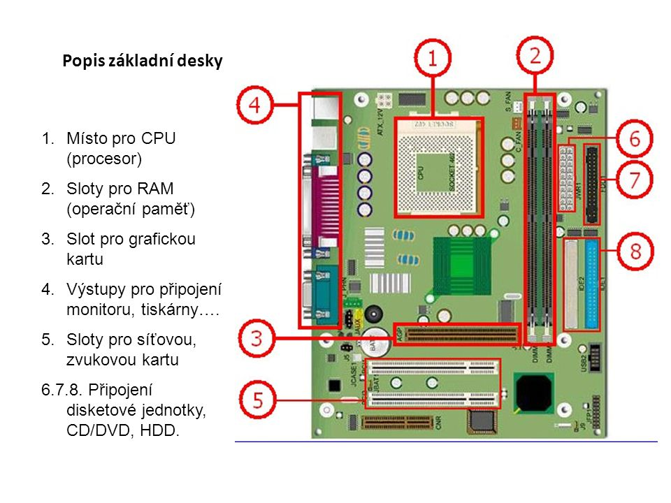 Popis základní desky Místo pro CPU (procesor)