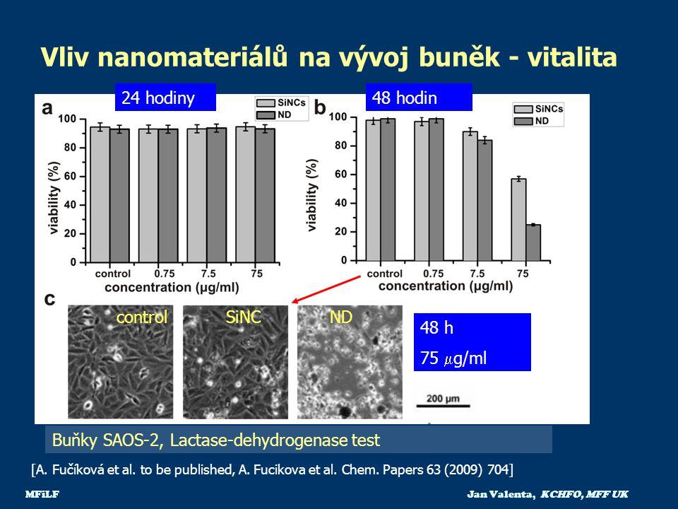 Vliv nanomateriálů na vývoj buněk - vitalita