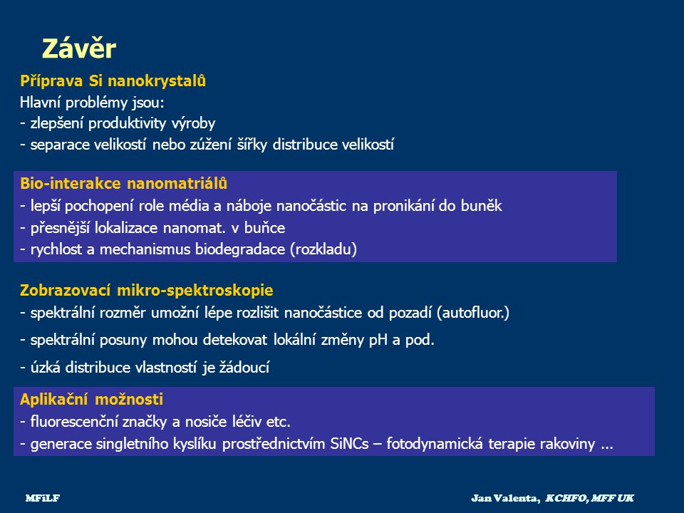 Závěr Příprava Si nanokrystalů Hlavní problémy jsou: