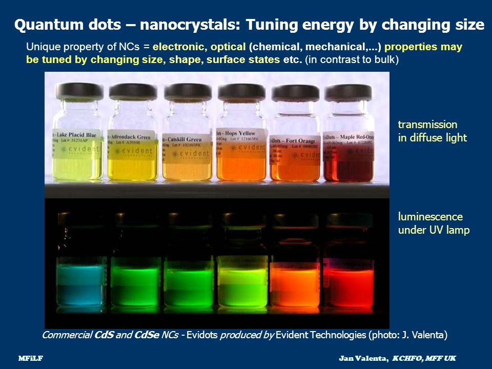 Quantum dots – nanocrystals: Tuning energy by changing size