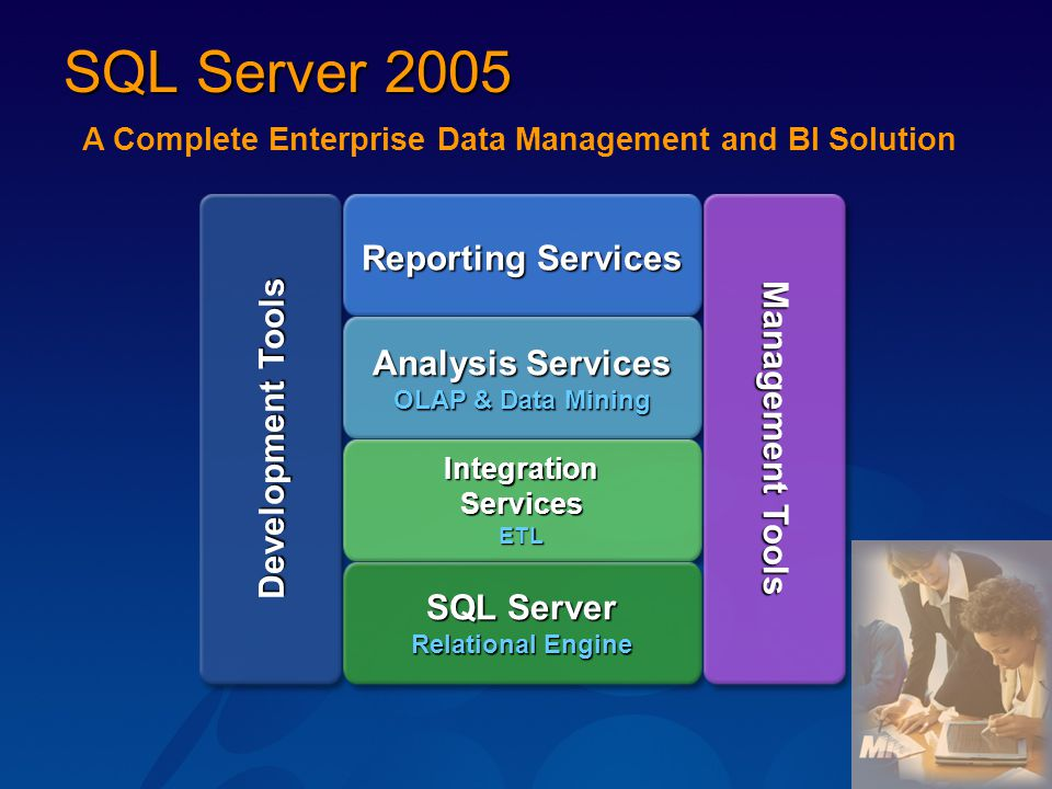A Complete Enterprise Data Management and BI Solution