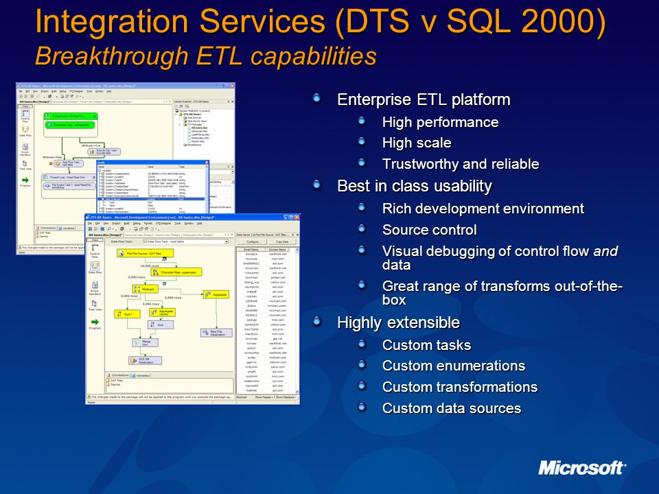 Integration Services (DTS v SQL 2000) Breakthrough ETL capabilities