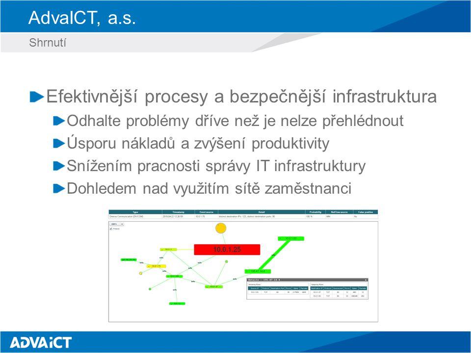 Efektivnější procesy a bezpečnější infrastruktura