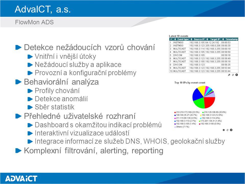 AdvaICT, a.s. Detekce nežádoucích vzorů chování Behaviorální analýza