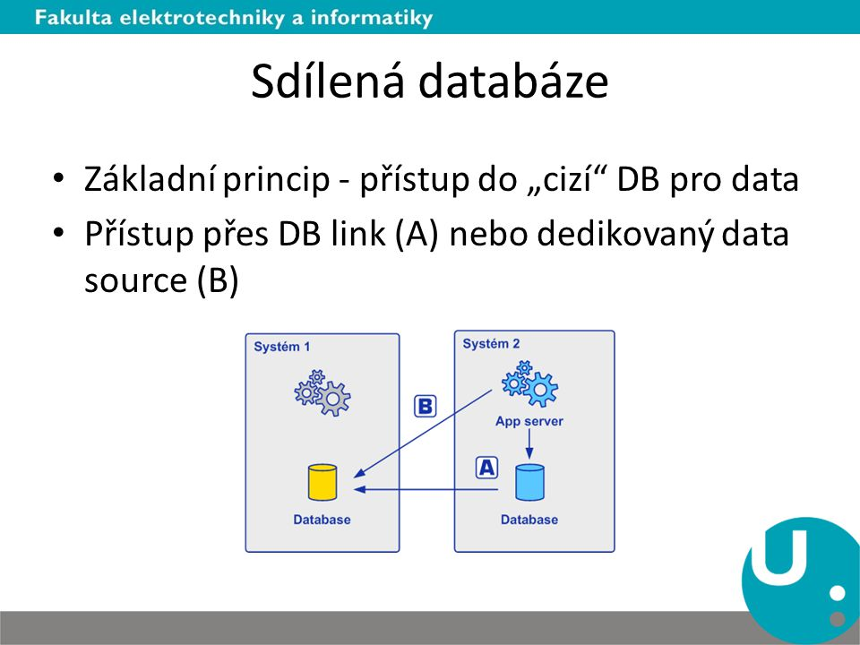 """Sdílená databáze Základní princip - přístup do """"cizí DB pro data"""