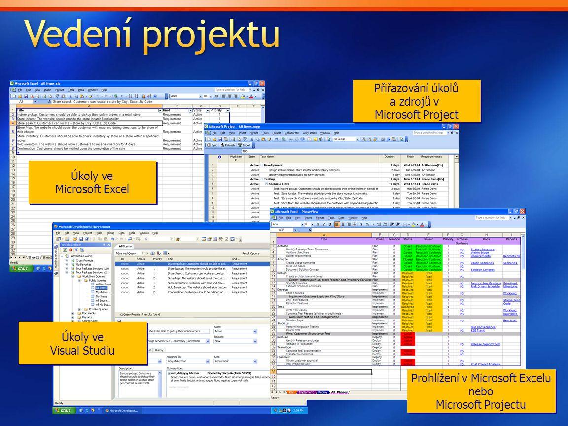 Vedení projektu Přiřazování úkolů a zdrojů v Microsoft Project