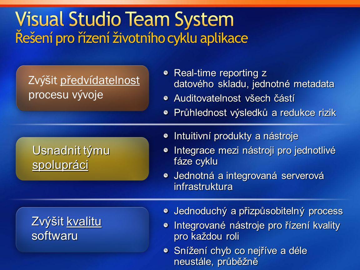Visual Studio Team System Řešení pro řízení životního cyklu aplikace
