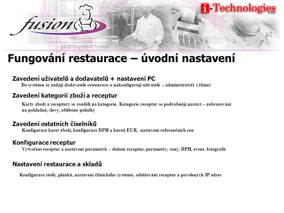 Fungování restaurace – úvodní nastavení