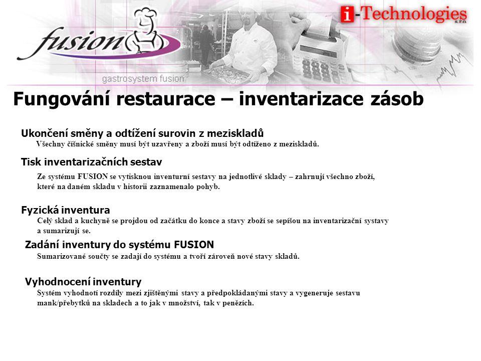 Fungování restaurace – inventarizace zásob