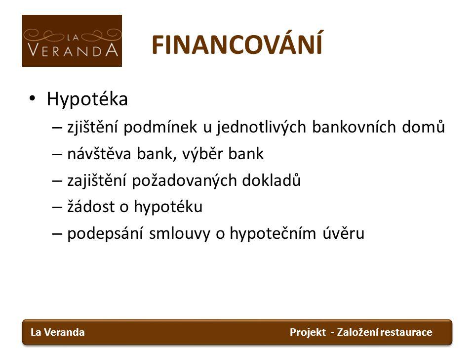 FINANCOVÁNÍ Hypotéka zjištění podmínek u jednotlivých bankovních domů