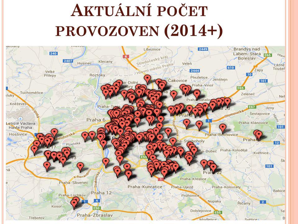 Aktuální počet provozoven (2014+)