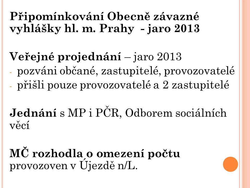 Připomínkování Obecně závazné vyhlášky hl. m. Prahy - jaro 2013