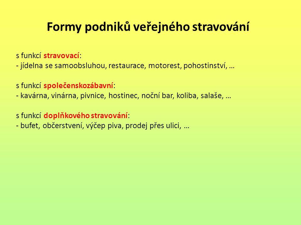 Formy podniků veřejného stravování