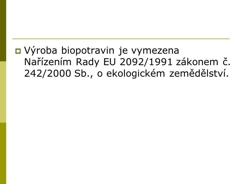 Výroba biopotravin je vymezena Nařízením Rady EU 2092/1991 zákonem č