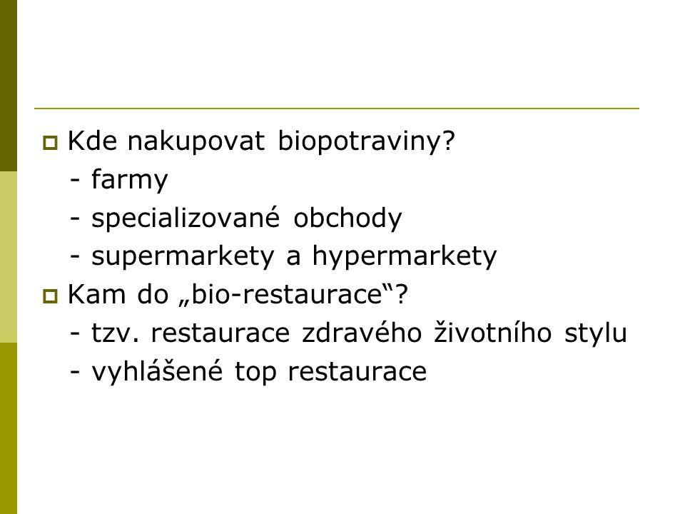 Kde nakupovat biopotraviny