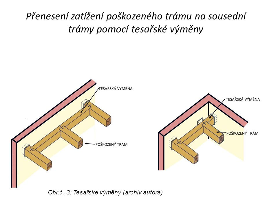 Přenesení zatížení poškozeného trámu na sousední trámy pomocí tesařské výměny