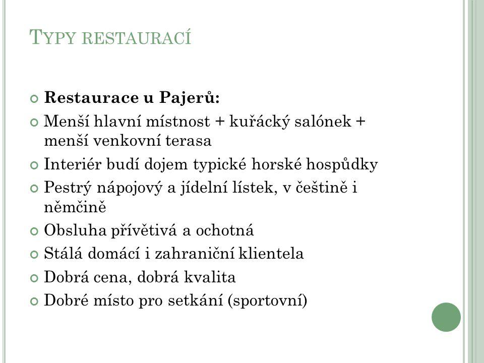Typy restaurací Restaurace u Pajerů: