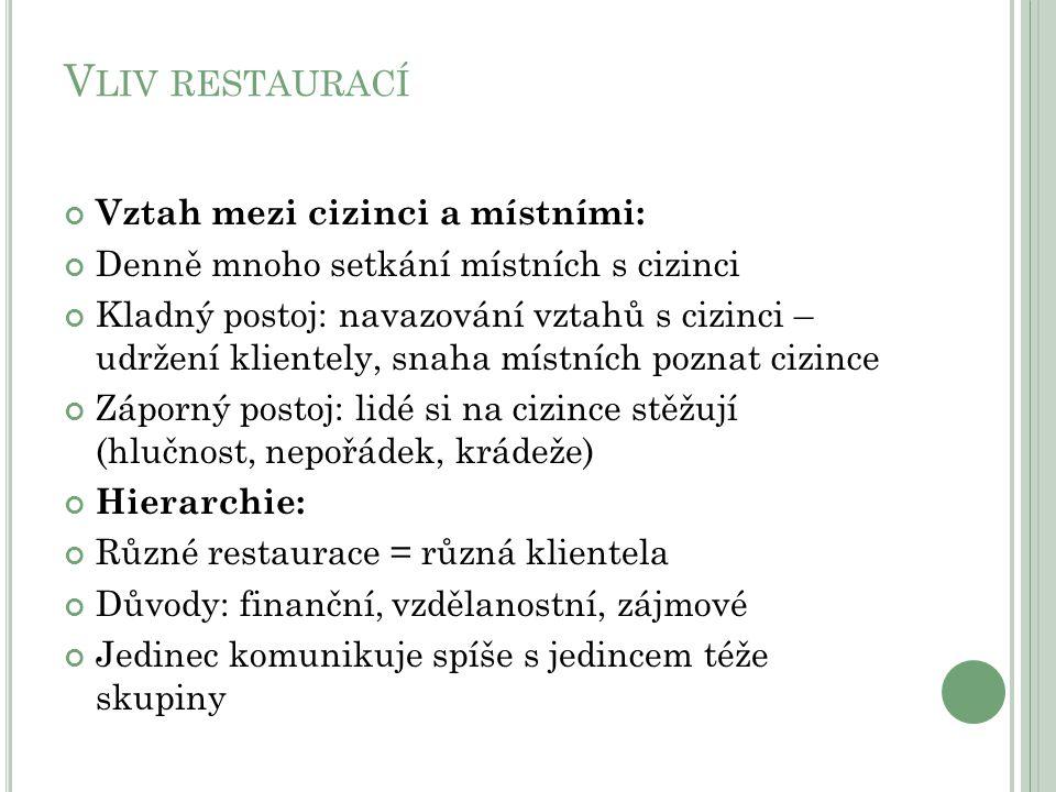 Vliv restaurací Vztah mezi cizinci a místními: