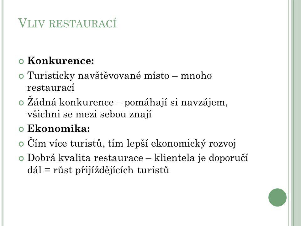 Vliv restaurací Konkurence: