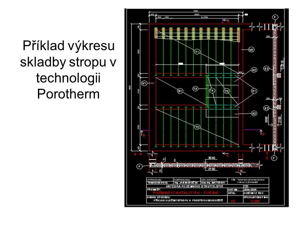 Příklad výkresu skladby stropu v technologii Porotherm