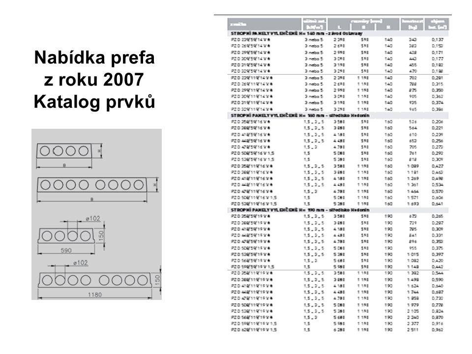Nabídka prefa z roku 2007 Katalog prvků