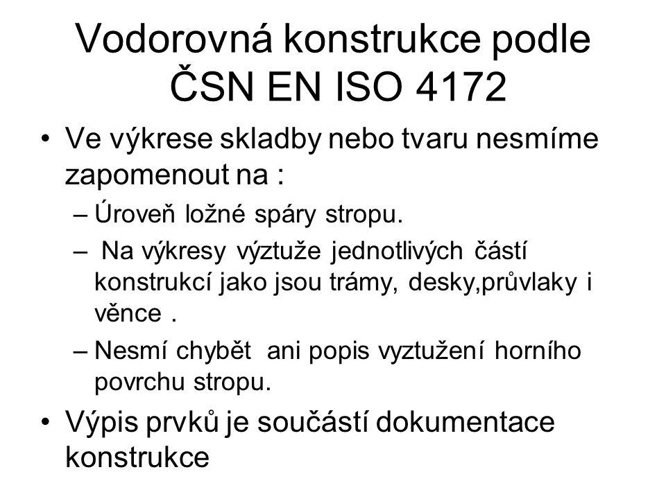 Vodorovná konstrukce podle ČSN EN ISO 4172