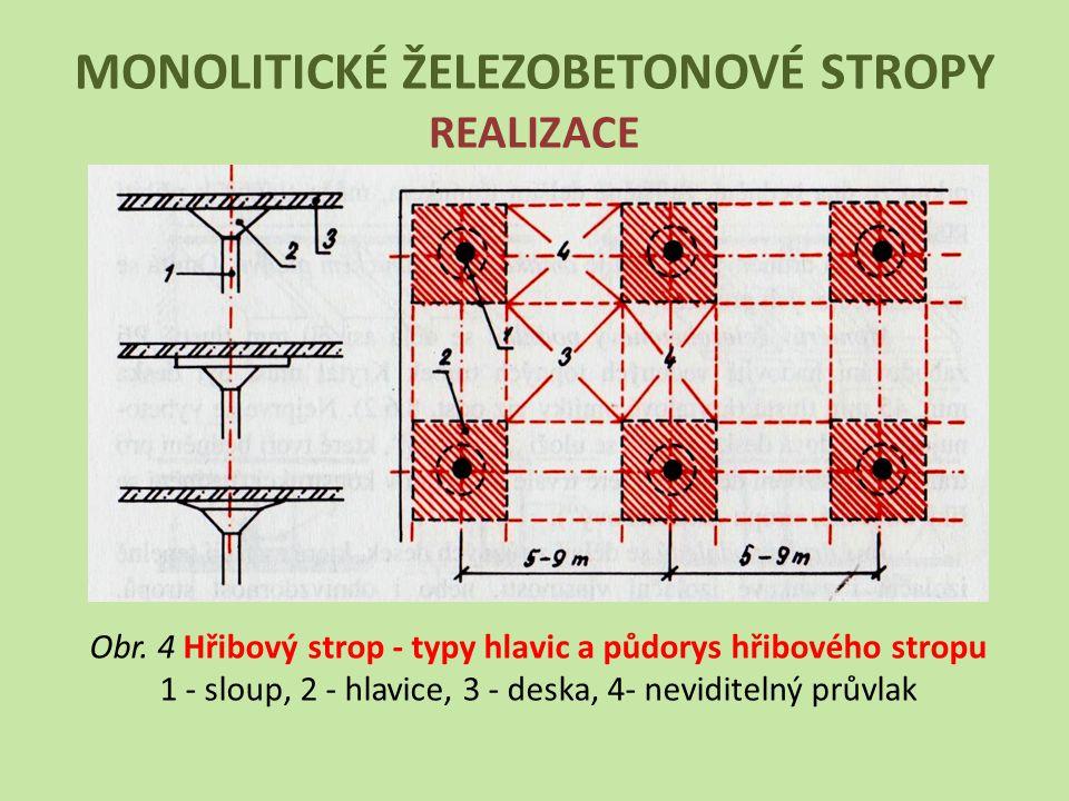 MONOLITICKÉ ŽELEZOBETONOVÉ STROPY REALIZACE