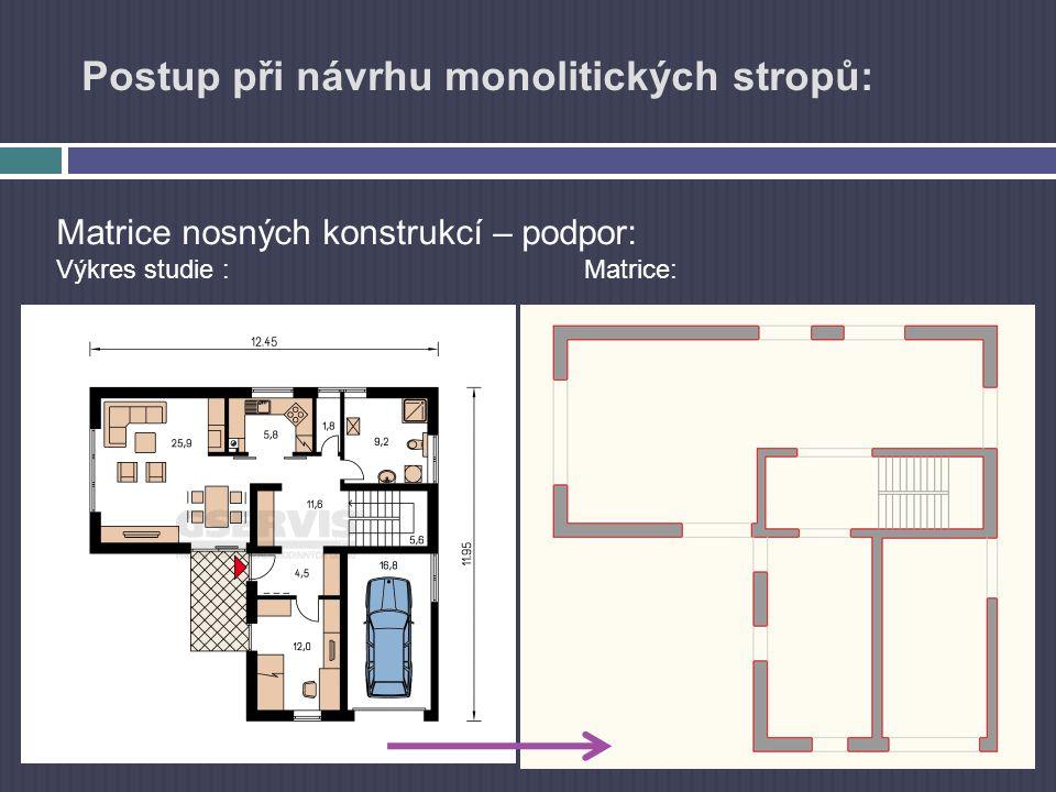 Postup při návrhu monolitických stropů: