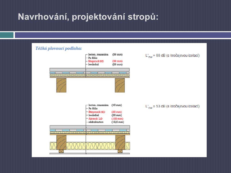 Navrhování, projektování stropů: