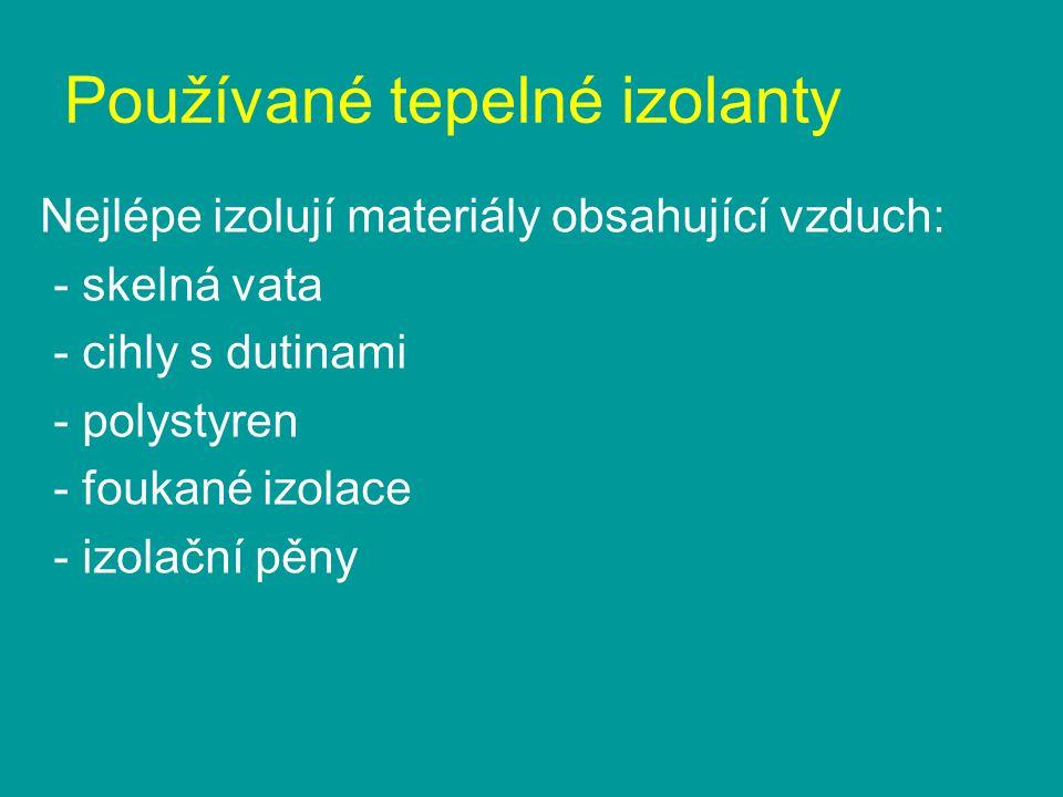 Používané tepelné izolanty