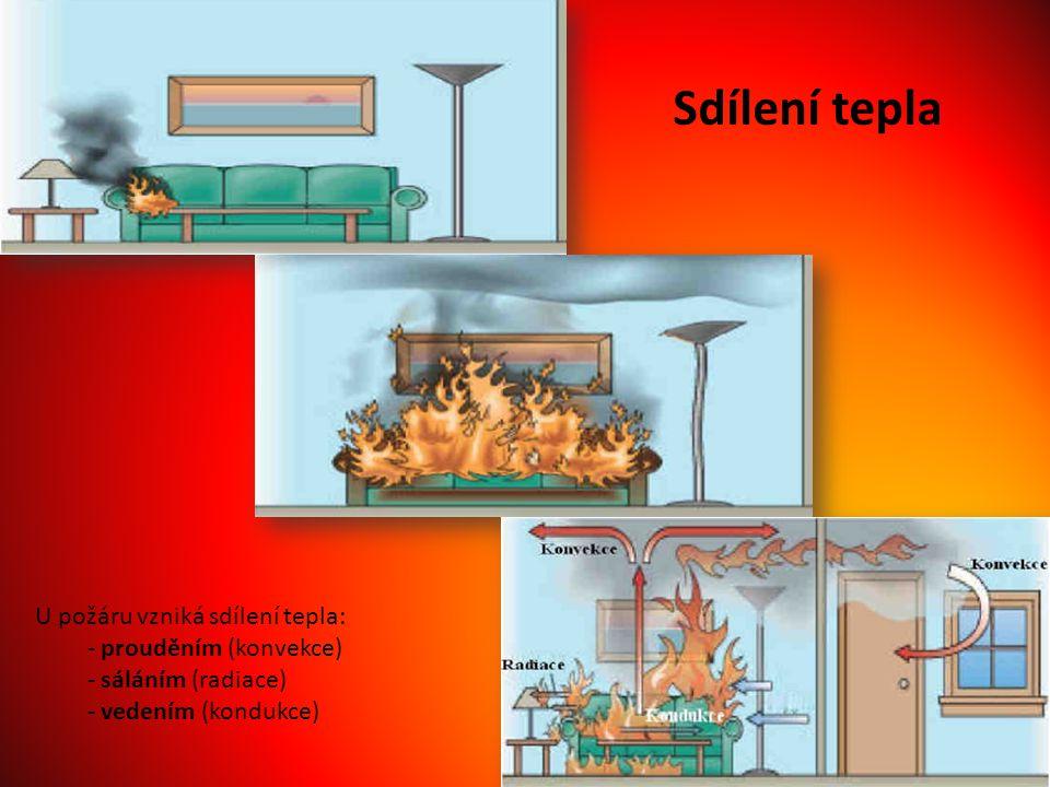 Sdílení tepla U požáru vzniká sdílení tepla: prouděním (konvekce)