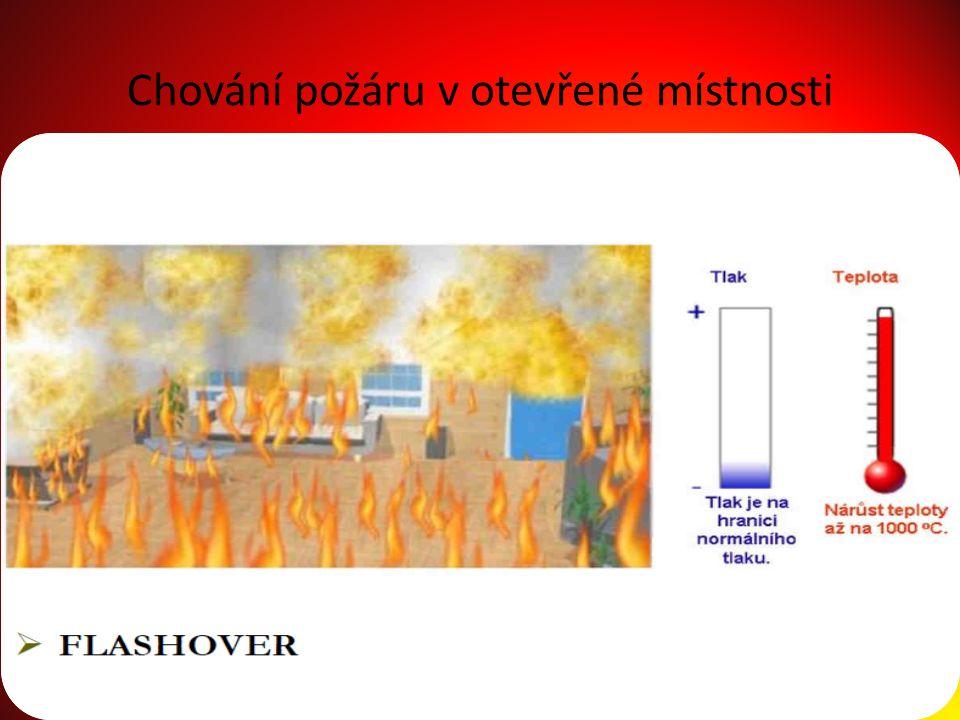 Chování požáru v otevřené místnosti