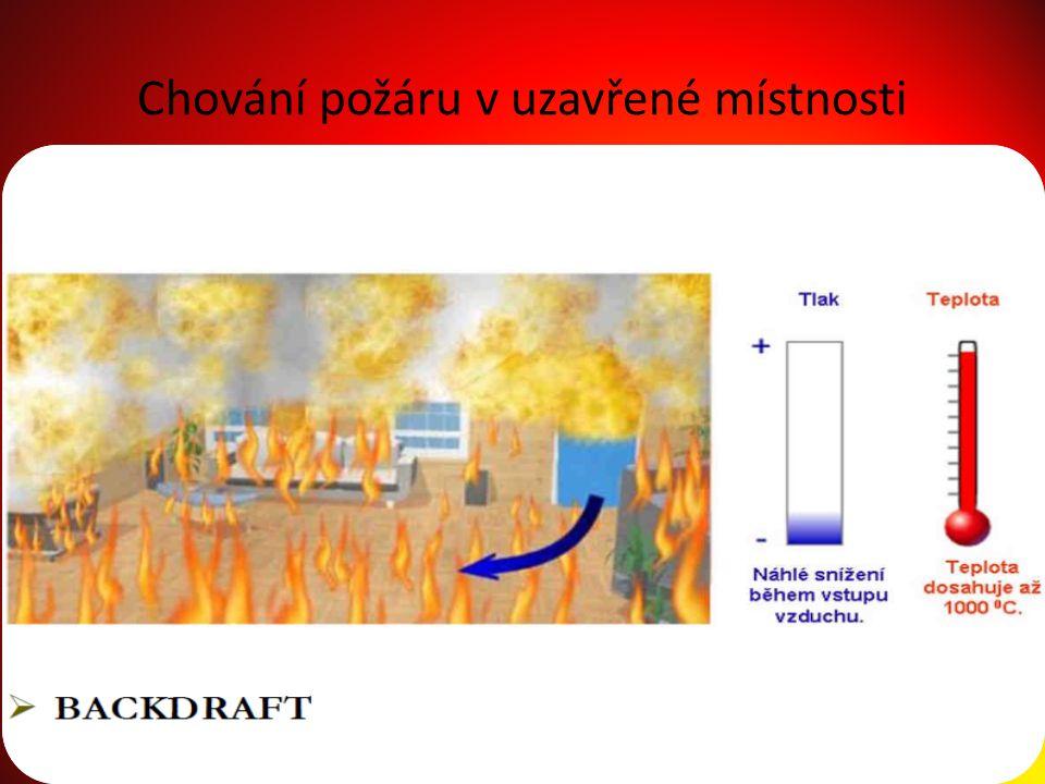 Chování požáru v uzavřené místnosti