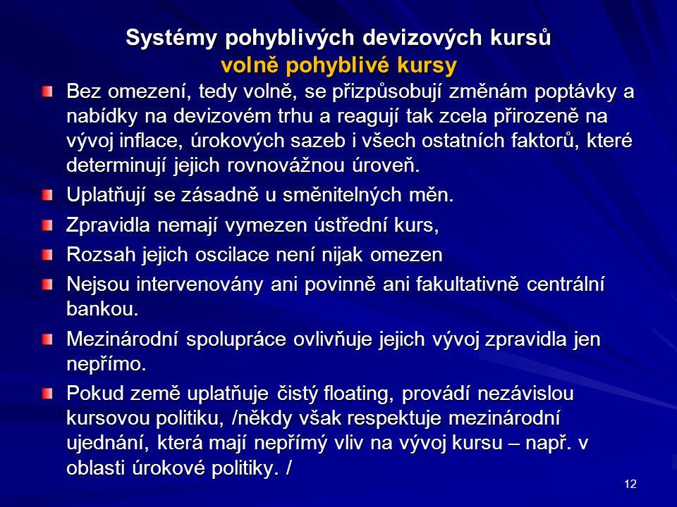 Systémy pohyblivých devizových kursů volně pohyblivé kursy
