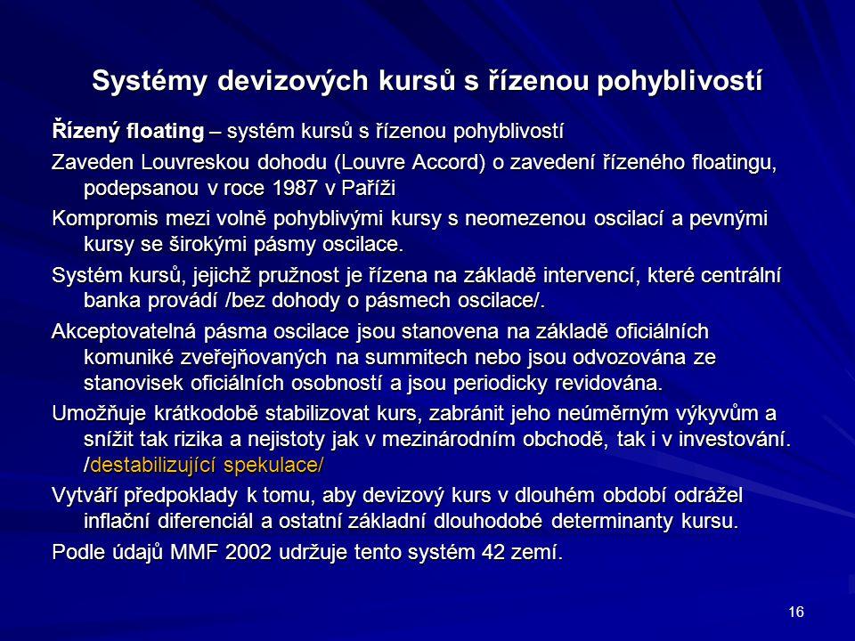 Systémy devizových kursů s řízenou pohyblivostí