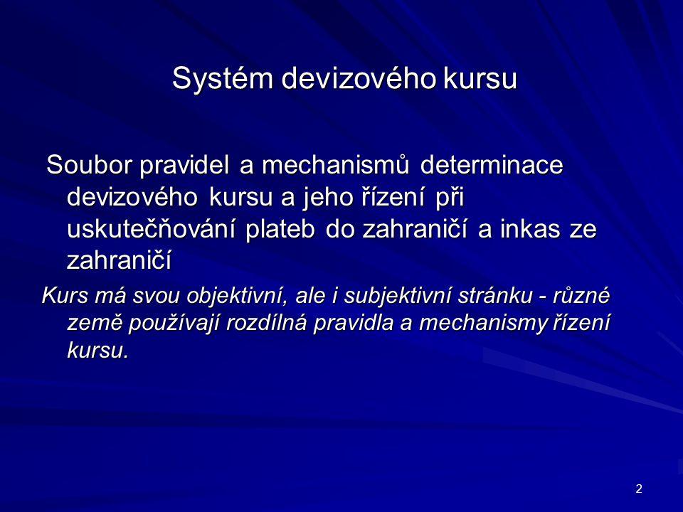 Systém devizového kursu