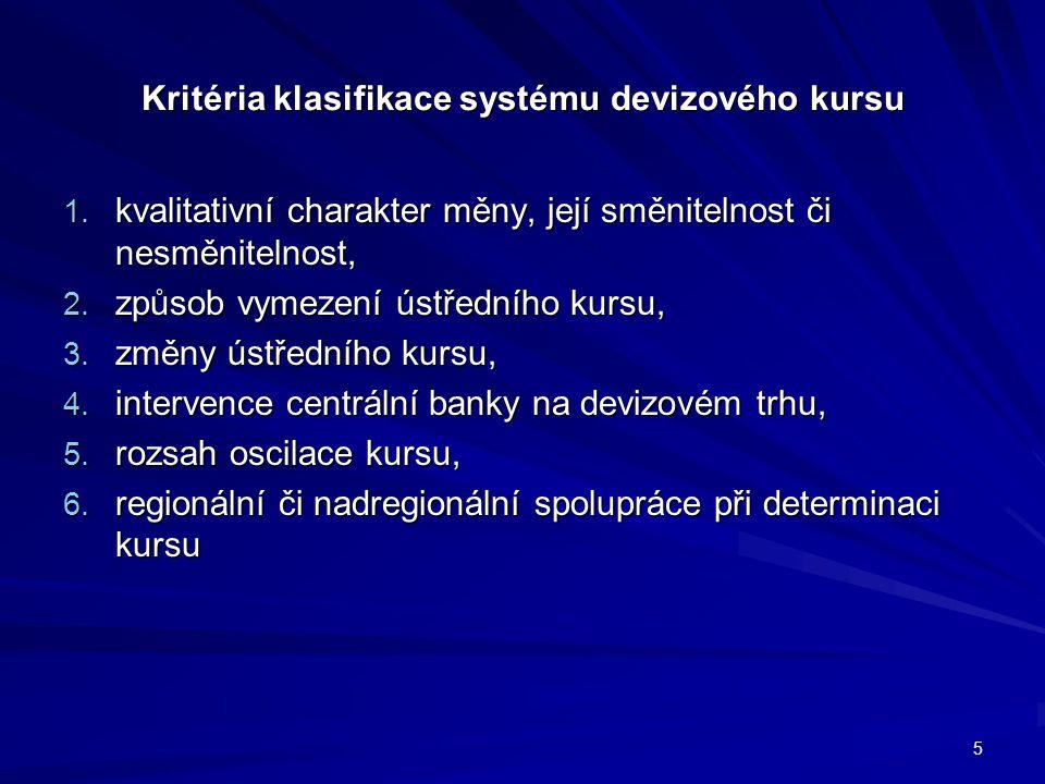 Kritéria klasifikace systému devizového kursu