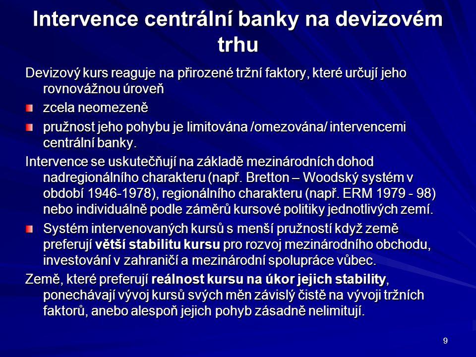 Intervence centrální banky na devizovém trhu