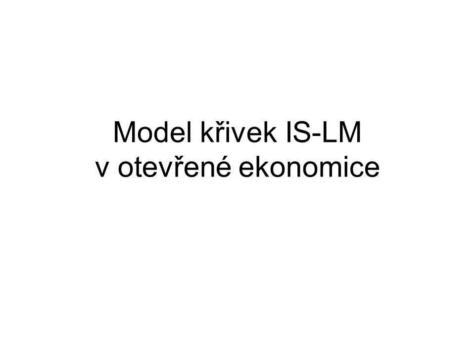 Model křivek IS-LM v otevřené ekonomice