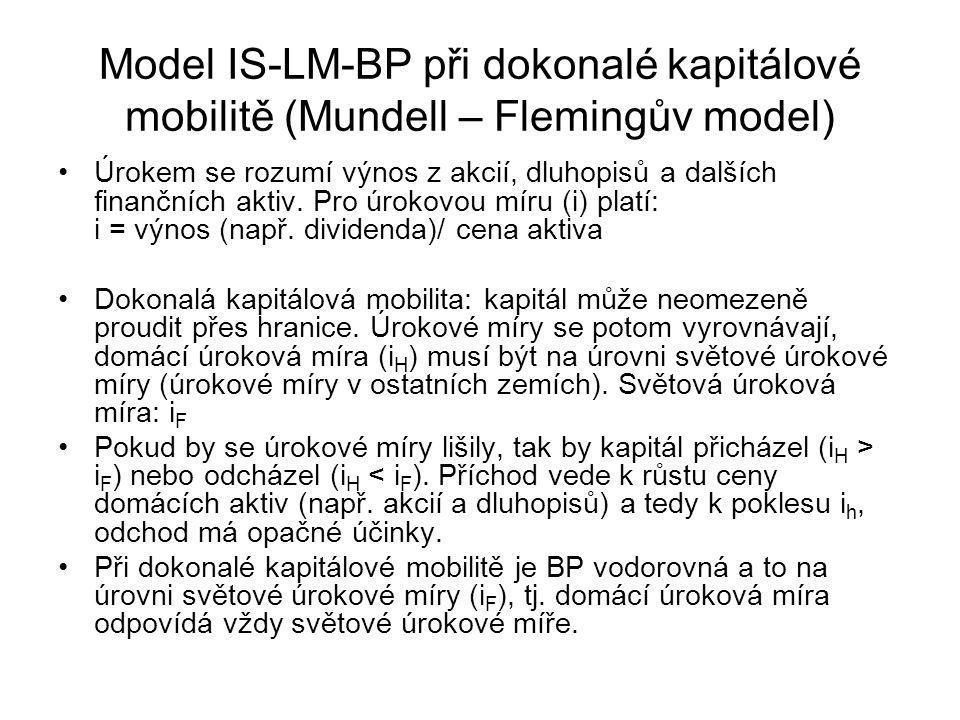 Model IS-LM-BP při dokonalé kapitálové mobilitě (Mundell – Flemingův model)