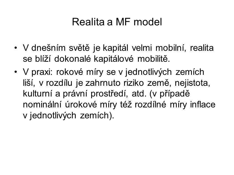 Realita a MF model V dnešním světě je kapitál velmi mobilní, realita se blíží dokonalé kapitálové mobilitě.