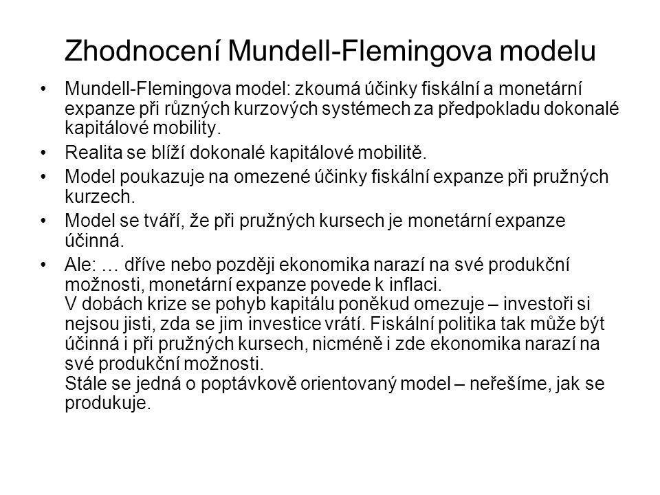 Zhodnocení Mundell-Flemingova modelu