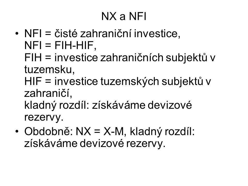 NX a NFI