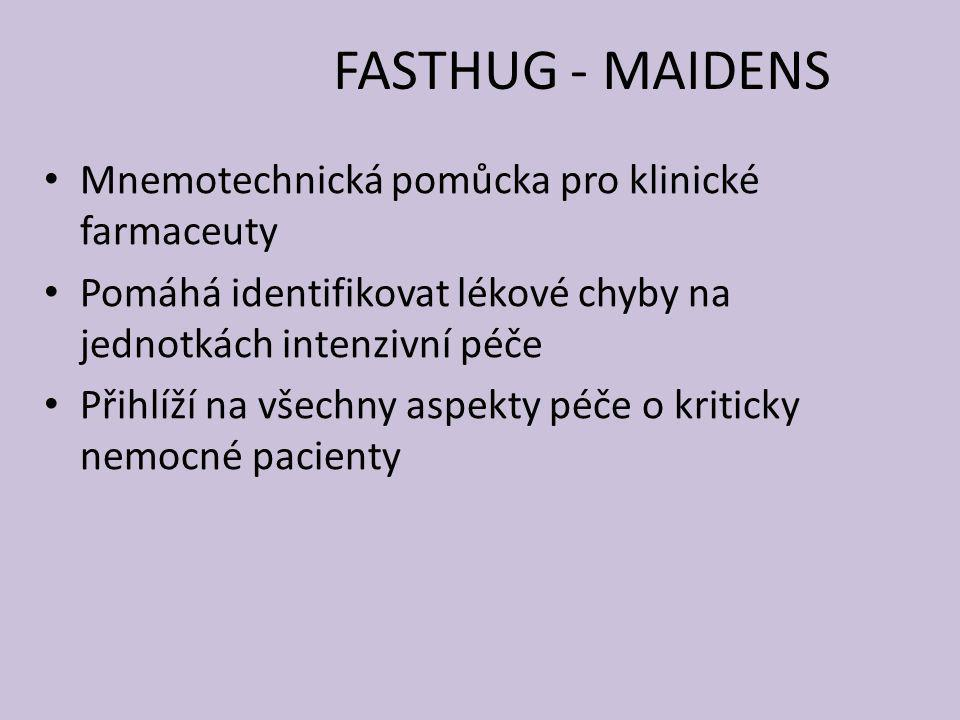 FASTHUG - MAIDENS Mnemotechnická pomůcka pro klinické farmaceuty