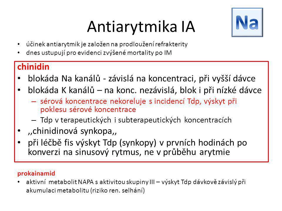 Na Antiarytmika IA chinidin